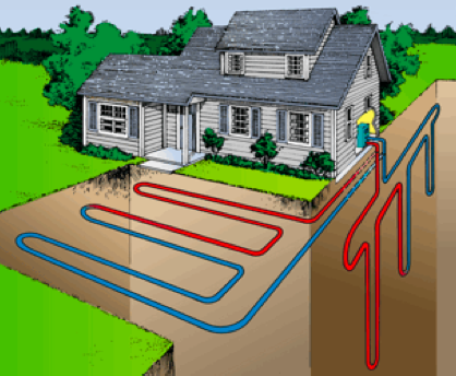 geothermal residential home installation photo