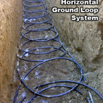 horizontal ground loop