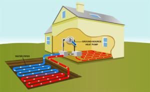 energy efficient geothermal